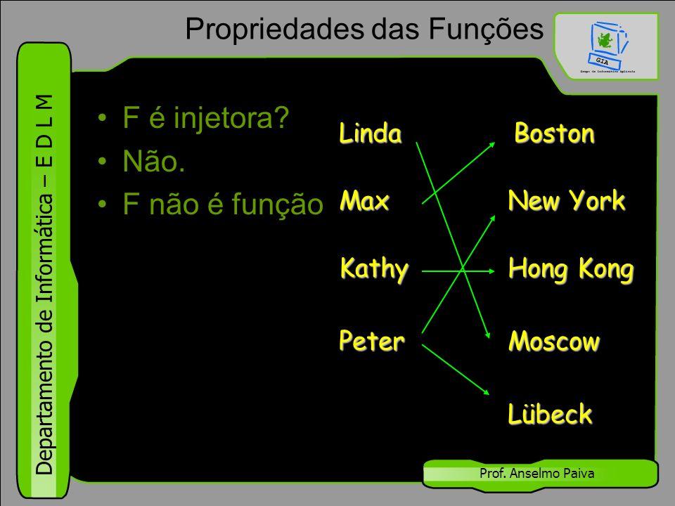 Departamento de Informática – E D L M Prof.Anselmo Paiva Propriedades das Funções F é injetora.