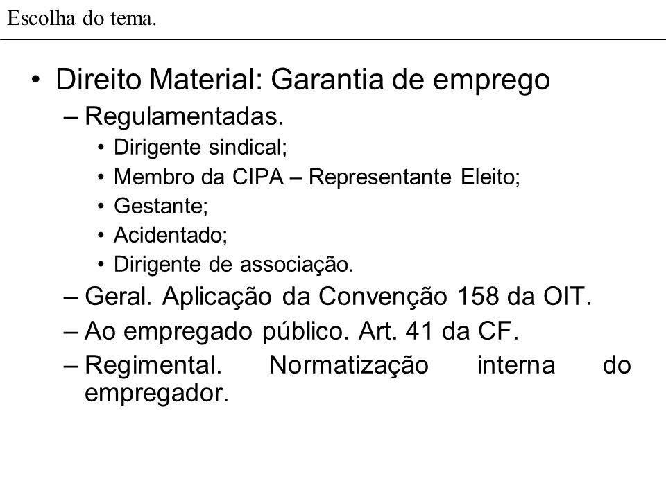 Escolha do tema.Direito Material: Sindical. –Estrutura sindical brasileira.
