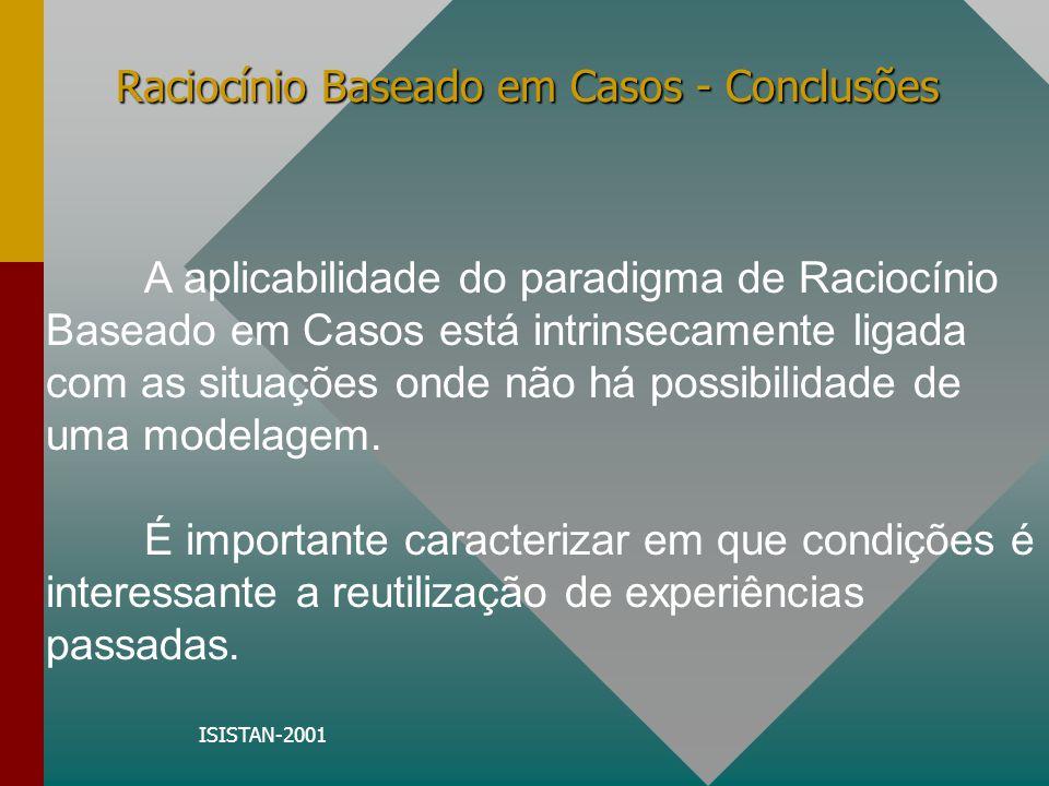 ISISTAN-2001 Referências Aha, D.W.