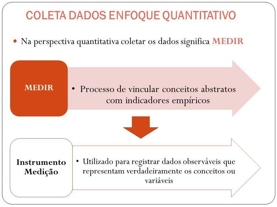 REQUISITOS ESSENCIAIS INSTRUMENTO MEDIÇÃO Grau em que a aplicação repetida ao mesmo indivíduo produz resultados iguais CONFIABILIDADE Grau em que o instrumento realmente mede a variável que pretende medir VALIDADE