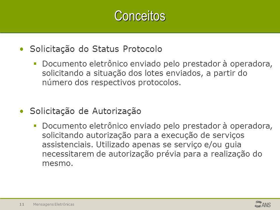 Mensagens Eletrônicas11 Conceitos Solicitação do Status Protocolo  Documento eletrônico enviado pelo prestador à operadora, solicitando a situação dos lotes enviados, a partir do número dos respectivos protocolos.