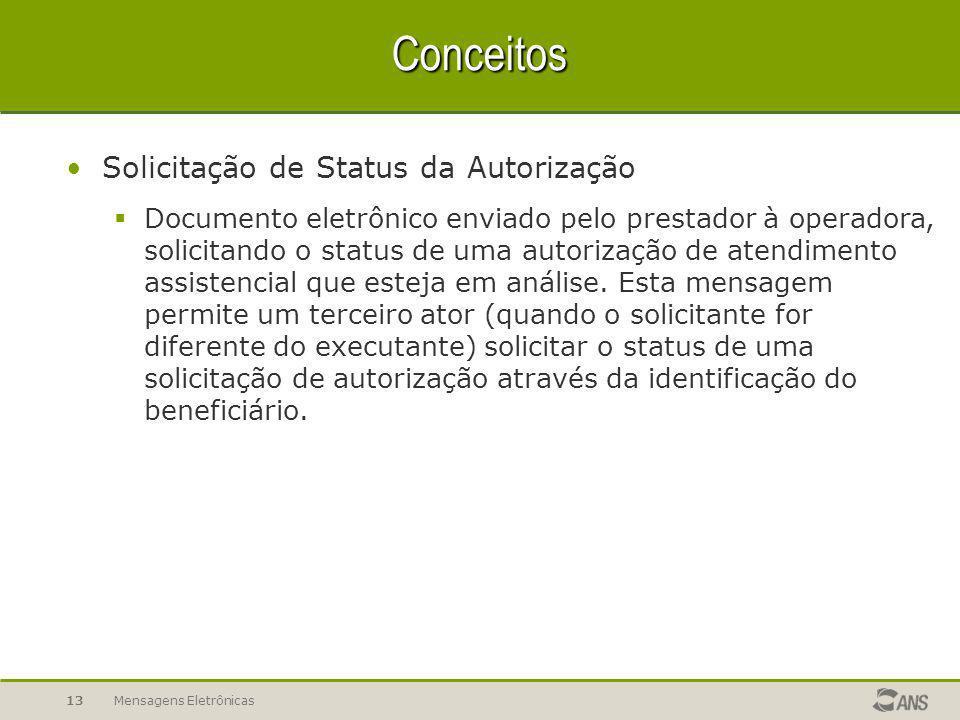 Mensagens Eletrônicas13 Conceitos Solicitação de Status da Autorização  Documento eletrônico enviado pelo prestador à operadora, solicitando o status de uma autorização de atendimento assistencial que esteja em análise.