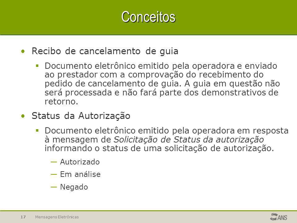 Mensagens Eletrônicas17 Conceitos Recibo de cancelamento de guia  Documento eletrônico emitido pela operadora e enviado ao prestador com a comprovação do recebimento do pedido de cancelamento de guia.