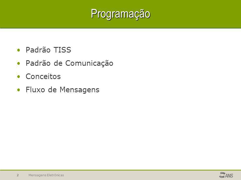 2 Programação Padrão TISS Padrão de Comunicação Conceitos Fluxo de Mensagens