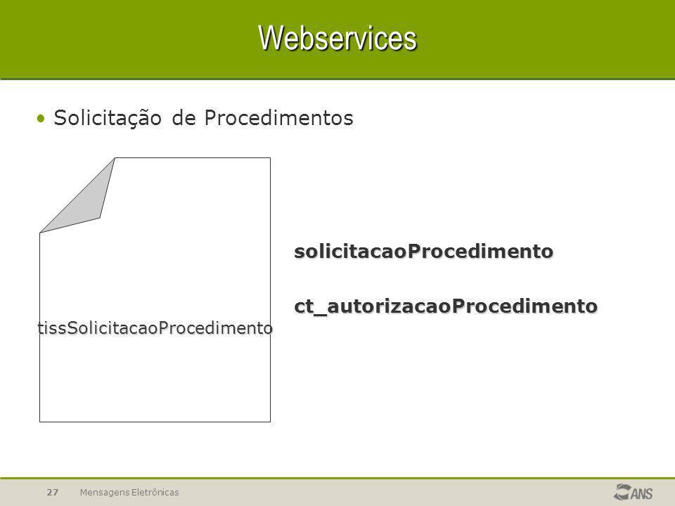 Mensagens Eletrônicas27 Webservices Solicitação de Procedimentos solicitacaoProcedimento ct_autorizacaoProcedimento tissSolicitacaoProcedimento