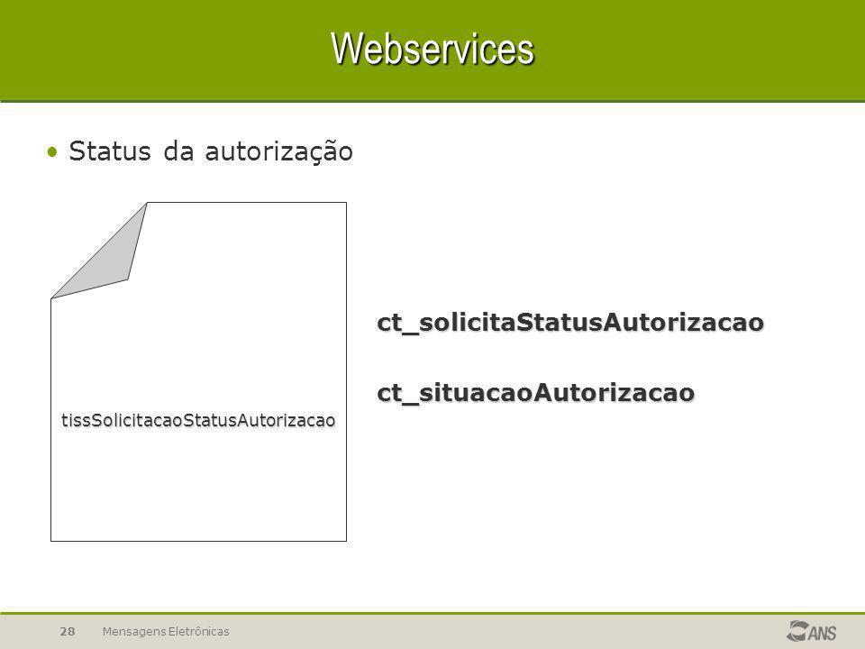 Mensagens Eletrônicas28 Webservices Status da autorização ct_solicitaStatusAutorizacao ct_situacaoAutorizacao tissSolicitacaoStatusAutorizacao