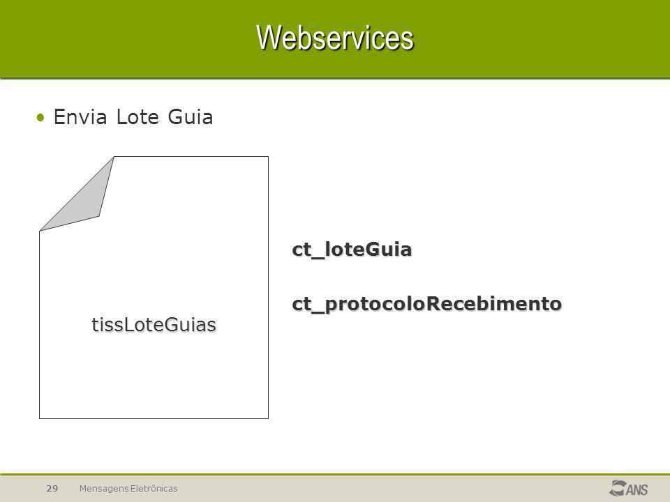Mensagens Eletrônicas29 Webservices Envia Lote Guia ct_loteGuia ct_protocoloRecebimento tissLoteGuias