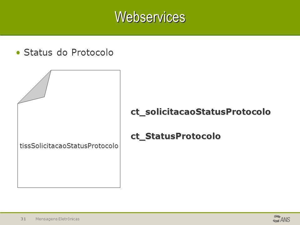 Mensagens Eletrônicas31 Webservices Status do Protocolo ct_solicitacaoStatusProtocolo ct_StatusProtocolo tissSolicitacaoStatusProtocolo