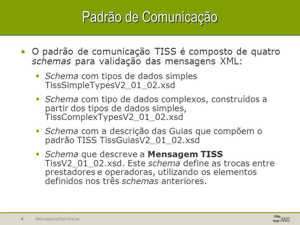 Mensagens Eletrônicas4 Padrão de Comunicação O padrão de comunicação TISS é composto de quatro schemas para validação das mensagens XML:  Schema com tipos de dados simples TissSimpleTypesV2_01_02.xsd  Schema com tipo de dados complexos, construídos a partir dos tipos de dados simples, TissComplexTypesV2_01_02.xsd  Schema com a descrição das Guias que compõem o padrão TISS TissGuiasV2_01_02.xsd  Schema que descreve a Mensagem TISS TissV2_01_02.xsd.