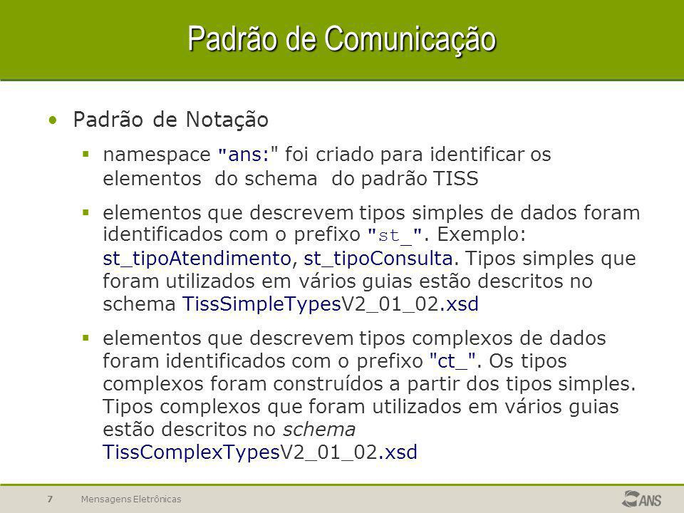 Mensagens Eletrônicas7 Padrão de Comunicação Padrão de Notação  namespace ans: foi criado para identificar os elementos do schema do padrão TISS  elementos que descrevem tipos simples de dados foram identificados com o prefixo st_ .