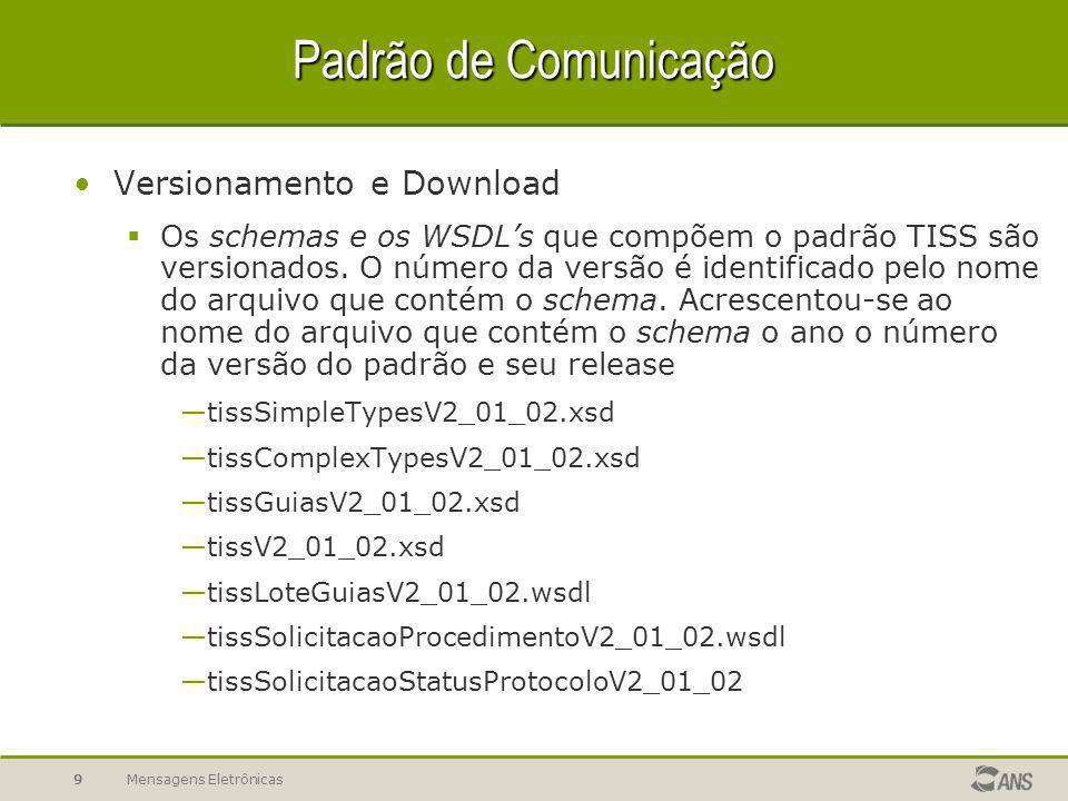 Mensagens Eletrônicas9 Padrão de Comunicação Versionamento e Download  Os schemas e os WSDL's que compõem o padrão TISS são versionados.