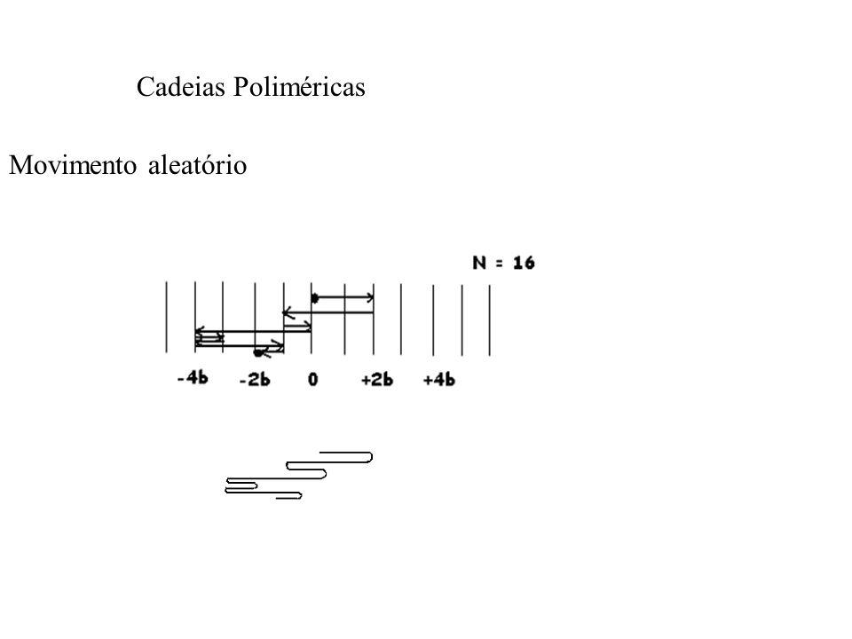 Análise combinatória / distribuição binomial Em média, quantos movimentos deve fazer para atingir a posição mais provável?