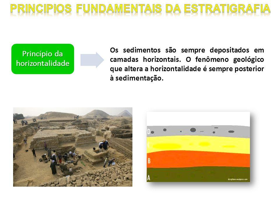 Princípio da Sobreposição Os sedimentos são compactados e cimentados, formando camadas, que por sua vez, serão sobrepostas por outras mais recentes.