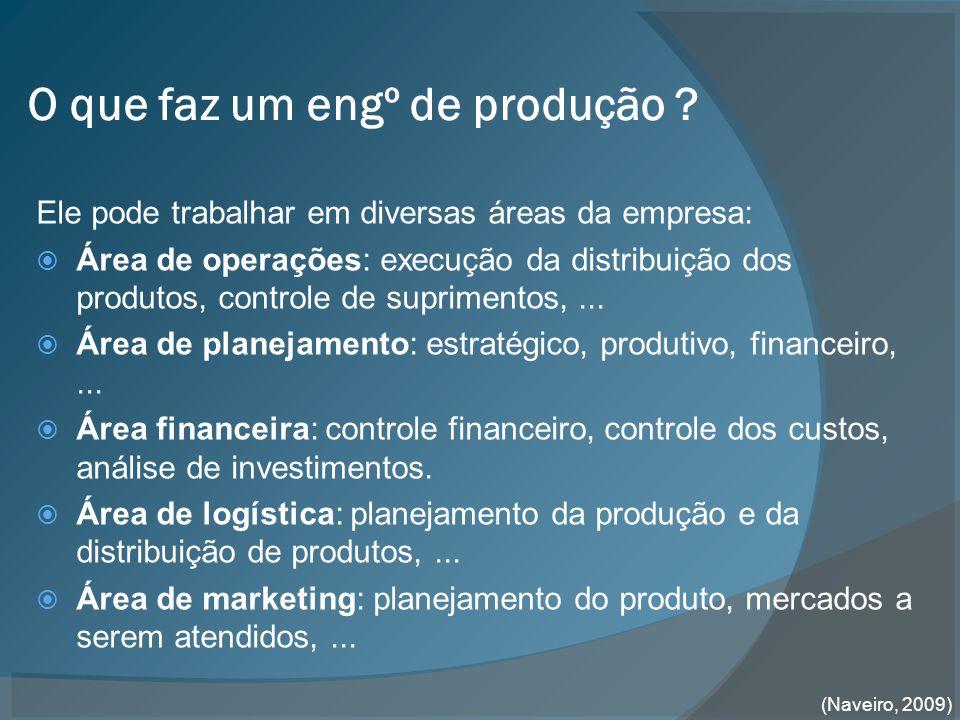  Indústrias de automóveis, eletrodomésticos, etc.: setores que fabricam algum tipo de produto.
