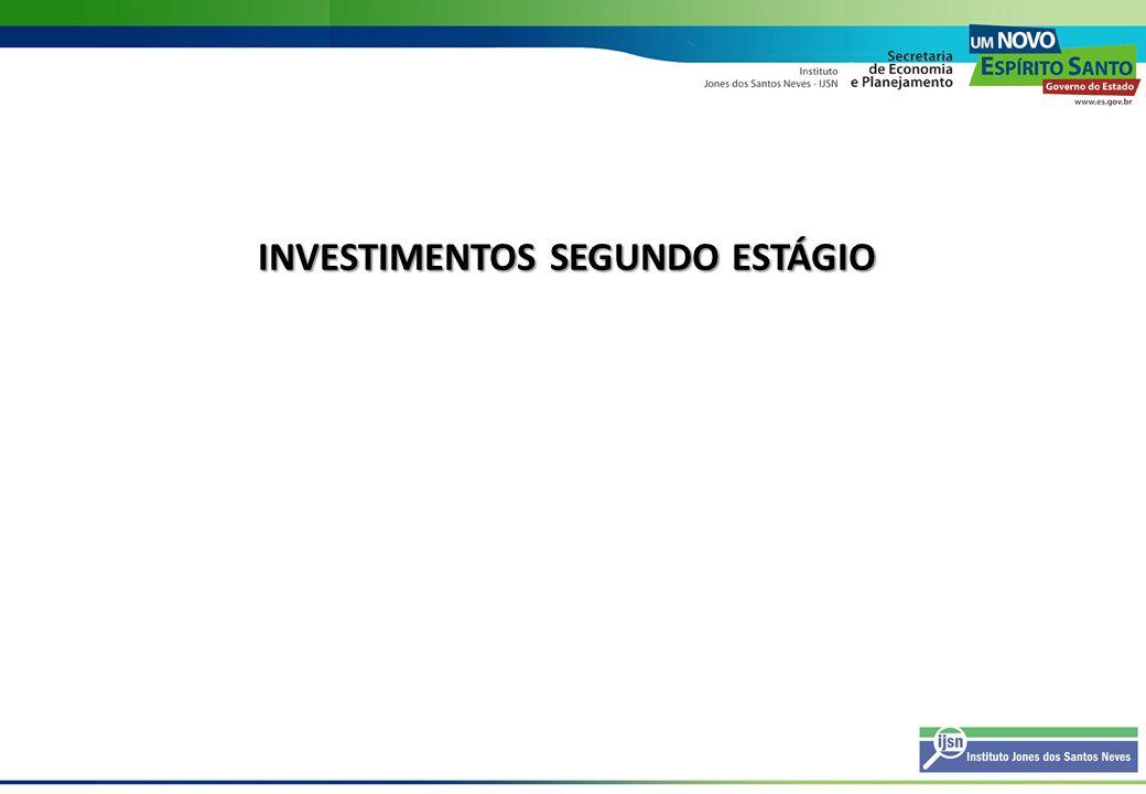 Investimentos segundo setores, por estágio - 2008-2013 (R$ 1 milhão) SetoresExecuçãoPart %OportunidadePart % Total dos investimentos Part % Infra-estrutura23.315,774,318.155,957,341.471,665,8 Energia20.631,065,710.620,833,531.251,849,6 Term.