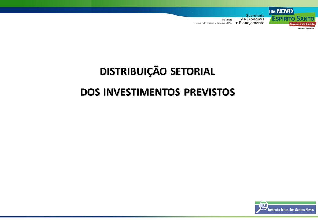 Investimentos a preços de 2008, segundo setores, por número de projetos e total dos investimentos 2008-2013 Setores Número de projetos Part.