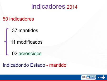 Indicadores 2014 50 indicadores 37 mantidos 11 modificados 02 acrescidos Indicador do Estado - mantido.