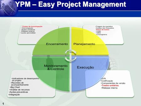 1 YPM – Easy Project Management. 2 Complemento Francisco Eriko Barreto Brito Project Management Professional (PMP®) MBA em TI PMP Number: 436454 - PMI.