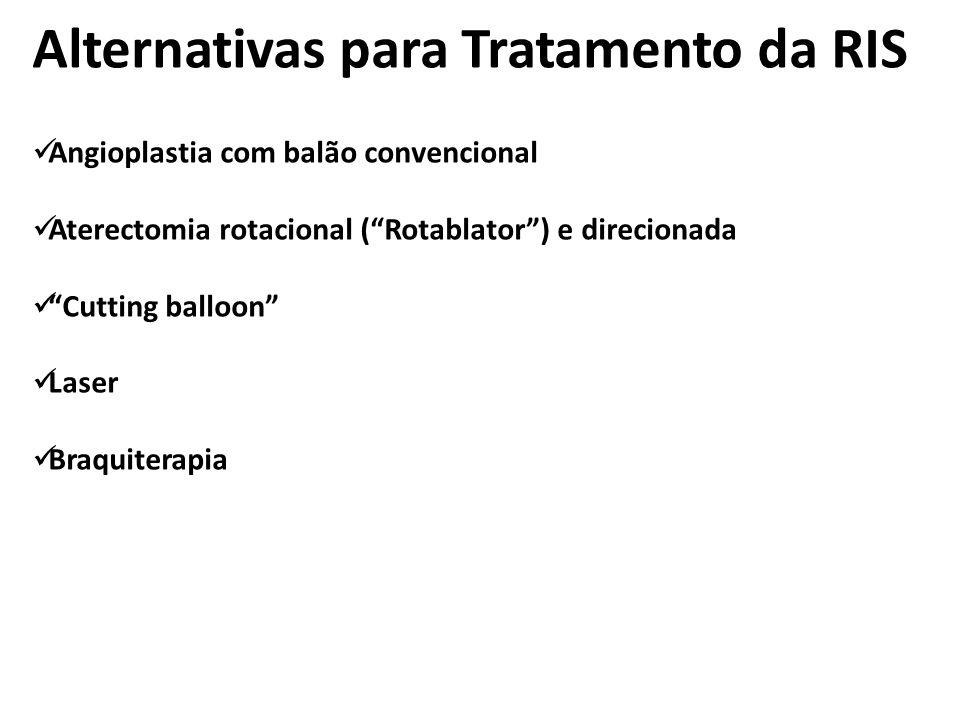 Alternativas para Tratamento da RIS Braquiterapia x balão, laser, rotablator e novo stent em artérias coronárias Teirstein PS, Massullo V, Jani S, et al.