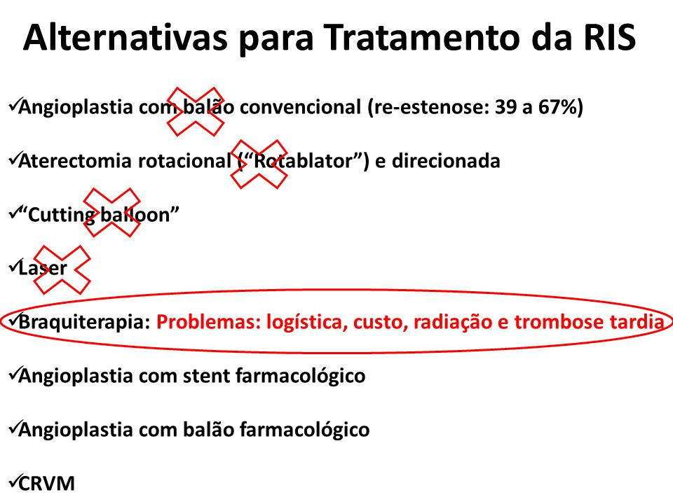 Alternativas para Tratamento da RIS Mehilli J, Byrne RA, Tiroch K, et al.