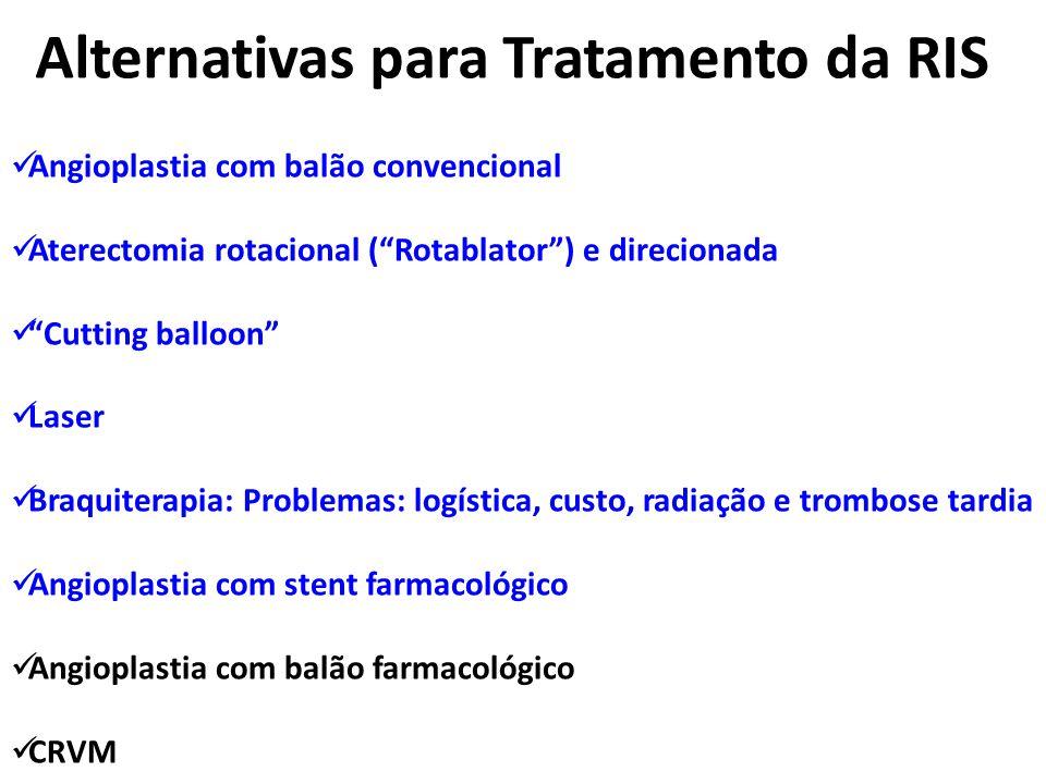 Angioplastia com balão farmacológico PACCOCATH ISR Treatment of Coronary In-Stent Restenosis with a Paclitaxel-Coated Balloon Catheter.