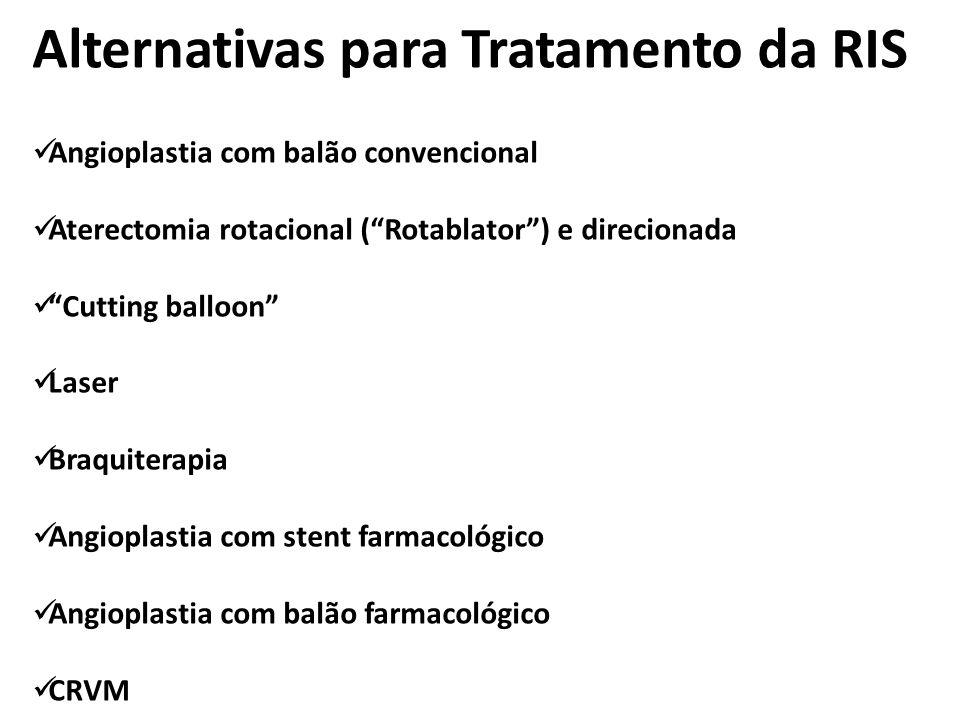 Alternativas para Tratamento da RIS Angioplastia com balão convencional Aterectomia rotacional ( Rotablator ) e direcionada Cutting balloon Laser Braquiterapia