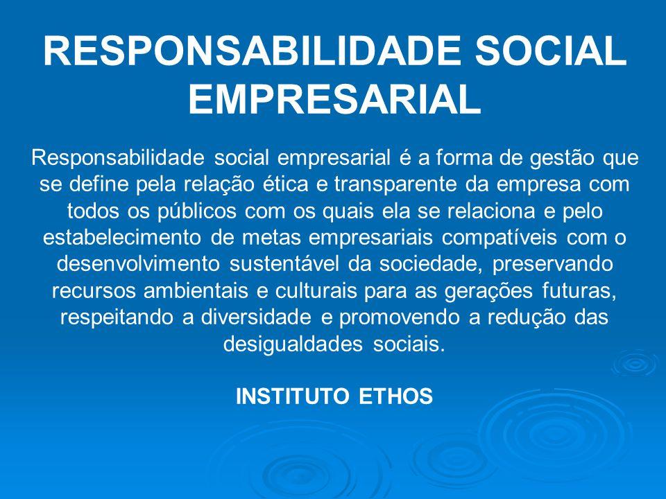 INVESTIMENTO SOCIAL PRIVADO Investimento social privado é o repasse voluntário de recursos privados de forma planejada, monitorada e sistemática para projetos sociais, ambientais e culturais de interesse público.