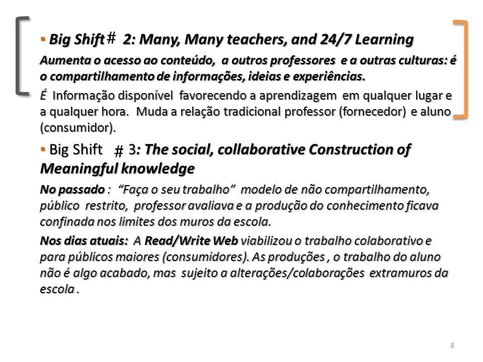 ▪ Big Shift 4: Teaching is Conversation, Not Lecture Ensinar não é ministrar palestras.