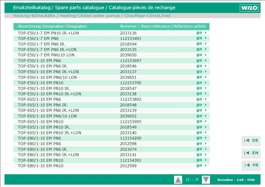 Ersatzteilkatalog / Spare parts catalogue / Catalogue pièces de rechange (3...