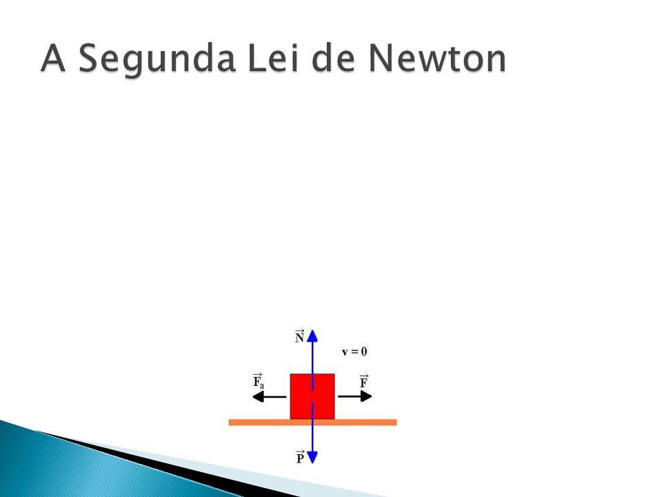  Um corpo, sob a ação de uma força resultante, adquire uma aceleração, isto é, se Fr≠0 temos a≠0.