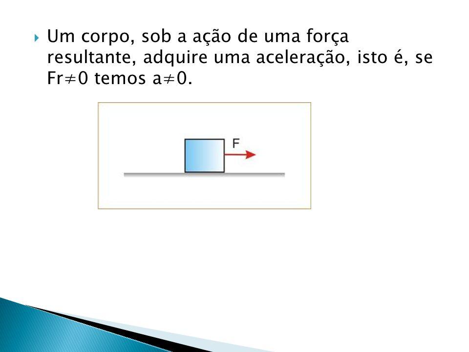  Força e aceleração Aceleração produzida no corpo é diretamente proporcional á intensidade da força aplicada e possui a mesma direção e sentido desta força.