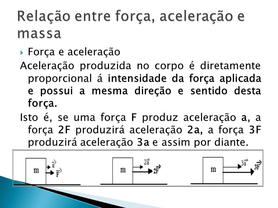  Massa e aceleração Aplicando forças iguais(em intensidade, direção e sentido) em corpos de massa diferentes, verifica-se que a aceleração produzida é inversamente proporcional à massa.