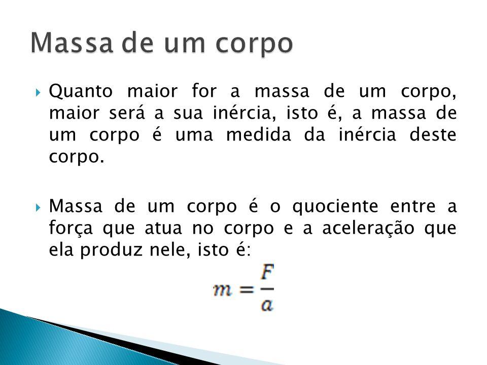  O valor de F, a e m são estabelecidos pela expressão:  A massa é uma grandeza escalar sempre positiva, para que o produto tenha a mesma direção e sentido do vetor.