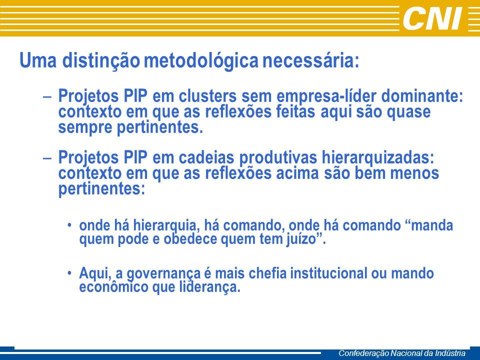 Confederação Nacional da Indústria Renato Caporali CNI - Confederação Nacional da Indústria rcaporali@cni.org.br 55 61 3317 9516