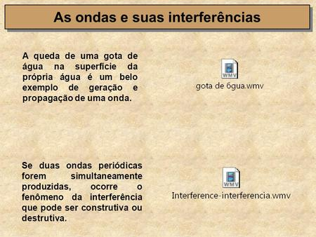 As ondas e suas interferências