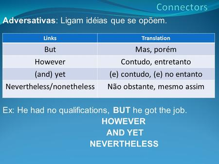 Adversativas: Ligam idéias que se opõem. Ex: He had no qualifications, BUT he got the job. HOWEVER AND YET NEVERTHELESS LinksTranslation ButMas, porém.