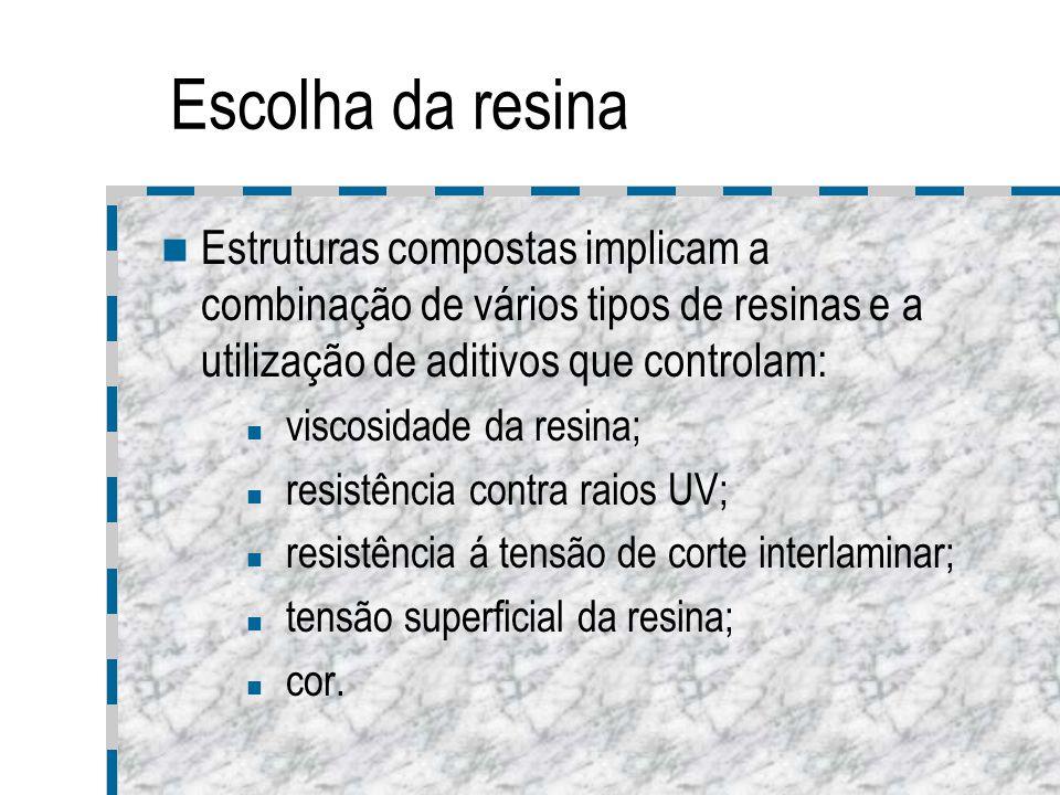 Tipos de resina Termoplásticas (podem ser dissolvidas, aquecidas e reutilizadas); Termofixas (quando catalisadas e curadas tornam-se insolúveis) : poliéster; estervinílicas; epoxy.
