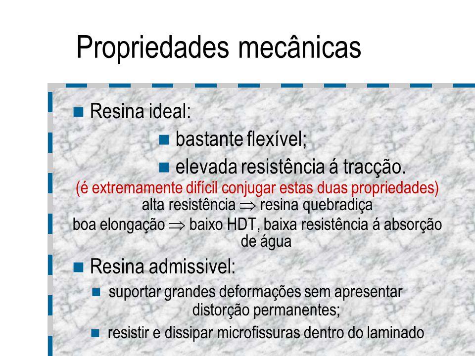 Temperatura e resina HDT - Temperatura à distorção térmica: Temperatura até à qual se espera que as propriedades da resina se mantenha constante.