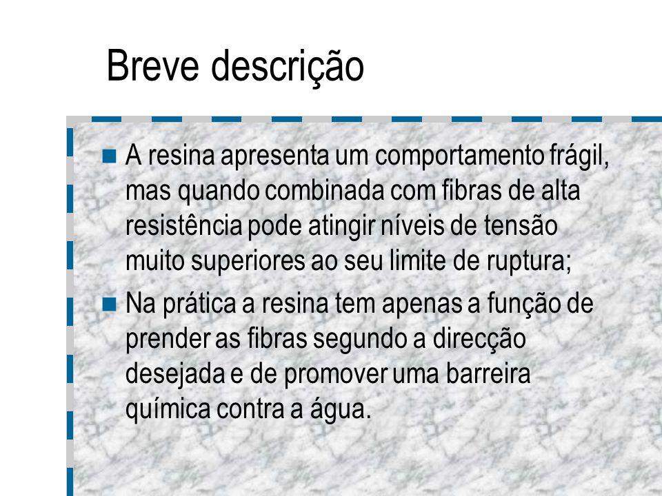 Resina Fibra PRFV