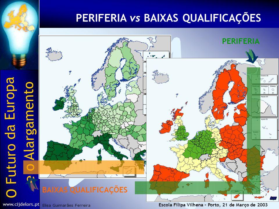 O Futuro da Europa Elisa Guimarães Ferreira e o Alargamento www.cijdelors.pt Escola Filipa Vilhena – Porto, 21 de Março de 2003 R & D EM PERCENTAGEM DO PIB 1999 Portugal FONTE: EUROSTAT, OECD 1,0 PORTUGAL Objectivo em 2006