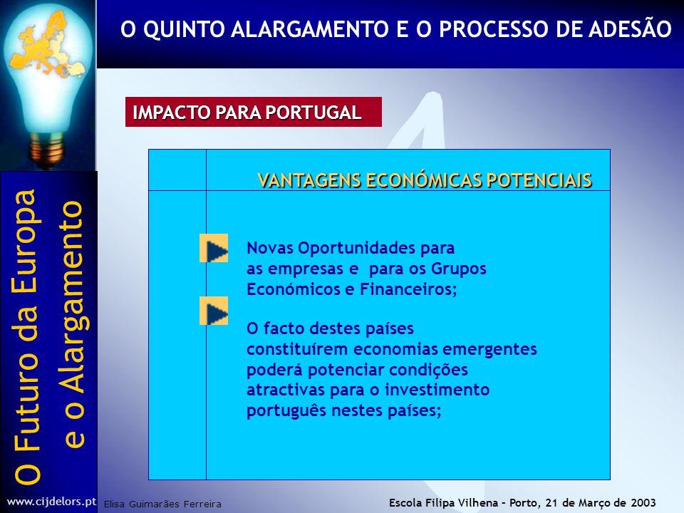 O Futuro da Europa Elisa Guimarães Ferreira e o Alargamento www.cijdelors.pt Escola Filipa Vilhena – Porto, 21 de Março de 2003 O PROBLEMA DA CONVERGÊNCIA ESTATÍSTICA 30-75% UE 27 75-100% UE 27  100% UE 27 PORTUGAL todo excluído ESPANHA parte incluída PORTUGAL todo excluído ESPANHA parte incluída Novas Regiões Objectivo 1