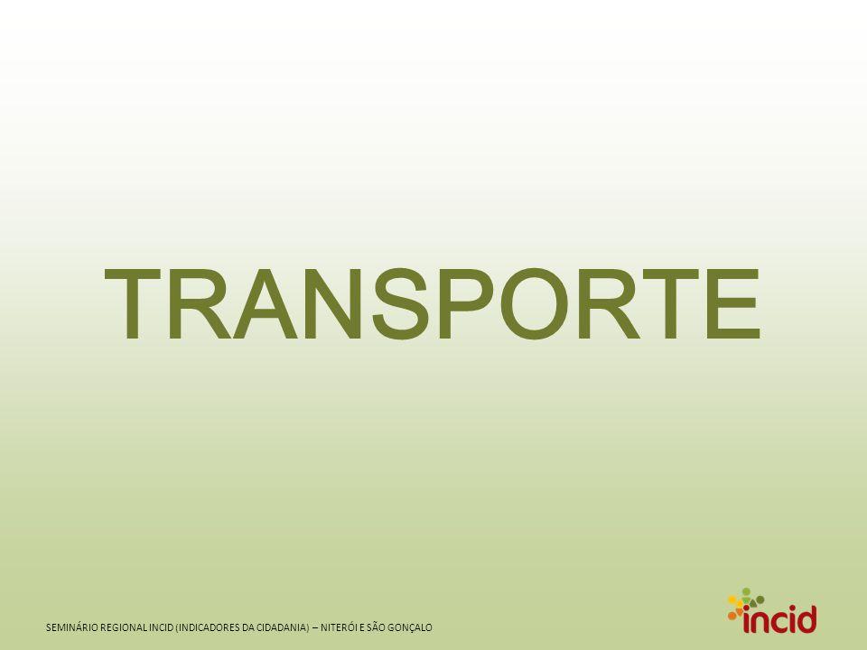 SEMINÁRIO REGIONAL INCID (INDICADORES DA CIDADANIA) – NITERÓI E SÃO GONÇALO Acesso ao transporte rodoviário Fonte: Detran-RJ Variação percentual da Taxa de automóveis e coletivos por 100 habitantes - 2001 e 2010