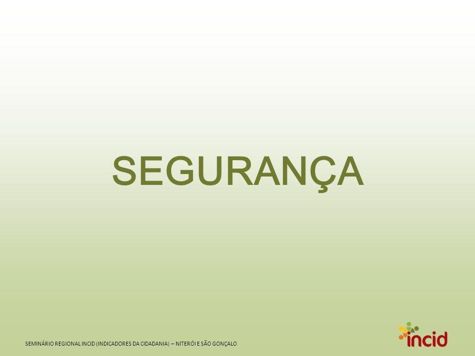 SEMINÁRIO REGIONAL INCID (INDICADORES DA CIDADANIA) – NITERÓI E SÃO GONÇALO Mapa do aparato de segurança pública Fontes: Corpo de Bombeiros http://www.bm3.cbmerj.rj.gov.br/modules.php?name=Content&pa=showpage&pid=70 Polícia Militar http://www.policiamilitar.rj.gov.br/unidades_pmerj_sub_categorias.php?id=7 Polícia Civil: http://www.policiacivil.rj.gov.br/Delegacias