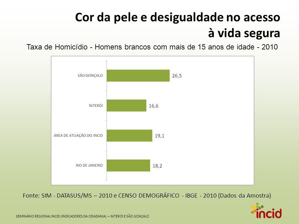 SEMINÁRIO REGIONAL INCID (INDICADORES DA CIDADANIA) – NITERÓI E SÃO GONÇALO Cor da pele e desigualdade no acesso à vida segura Taxa de Homicídio - Homens pretos & pardos com mais de 15 anos de idade - 2010 Fonte: SIM - DATASUS/MS – 2010 e CENSO DEMOGRÁFICO - IBGE - 2010 (Dados da Amostra)