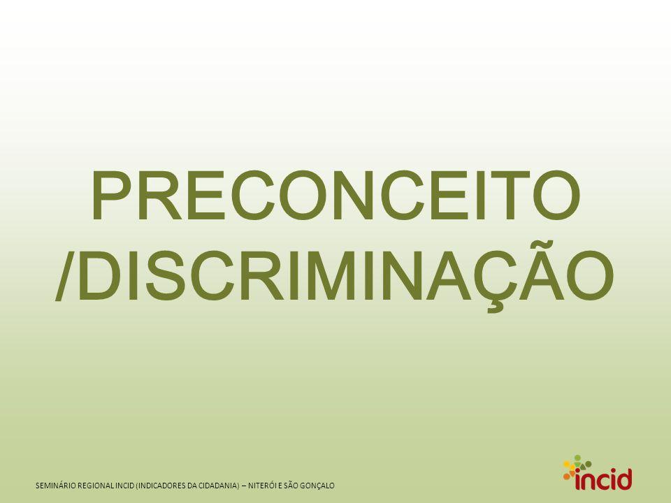 SEMINÁRIO REGIONAL INCID (INDICADORES DA CIDADANIA) – NITERÓI E SÃO GONÇALO Perfil da população segundo raça/etnia Fonte: Pesquisa Incid – Cidadania Percebida