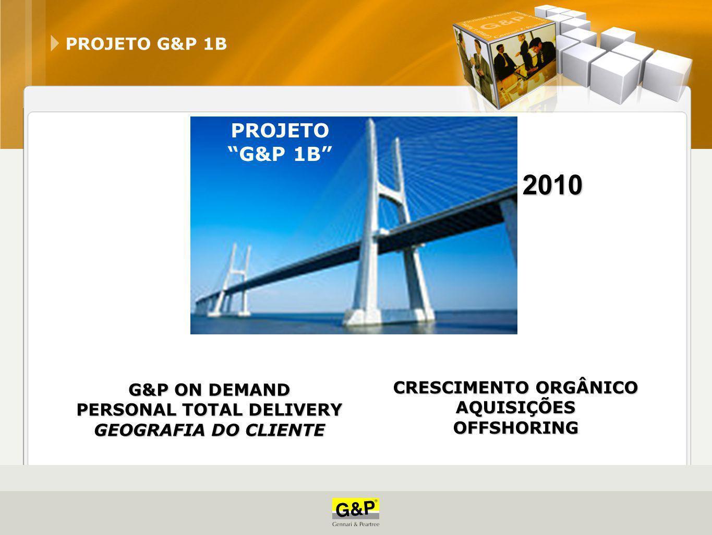 CAMPANHAS MKT 2007 ESSENCIAL à vida, como a TI às empresas ...