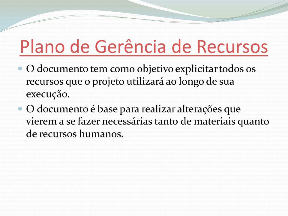 Plano de Gerência de Riscos O documento é responsável pela identificação dos riscos ao projeto, bem como sua forma de prevenção e sua ação reativa.