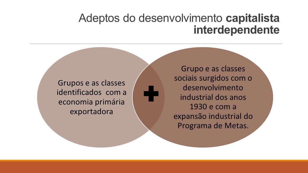 Governos de capitalismo interdependente  Governo Eurico Gaspar Dutra (1946-1951) (PSD)  Governo Juscelino Kubitschek (1956-1961) (PSD)  Governo Jânio Quadros (1961) (PTN)  Ditadura Militar (1964-1985)