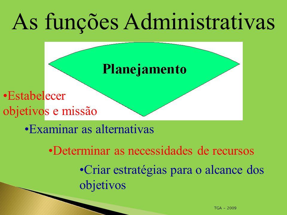 TGA - 2009 As funções Administrativas Estabelecer objetivos e missão Examinar as alternativas Determinar as necessidades de recursos Criar estratégias para o alcance dos objetivos