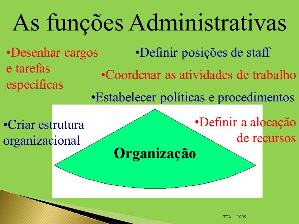 TGA - 2009 As funções Administrativas Desenhar cargos e tarefas específicas Criar estrutura organizacional Definir posições de staff Coordenar as atividades de trabalho Estabelecer políticas e procedimentos Definir a alocação de recursos